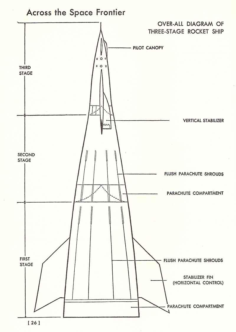 Wernher Von Braun Image215