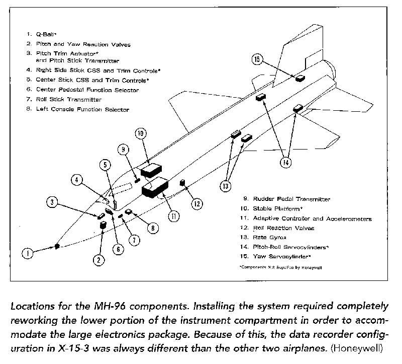 Vols du X-15 classés par dates Mh_9610