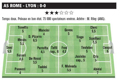 AS Roma 0-0 Lyon - Page 13 Notesm10
