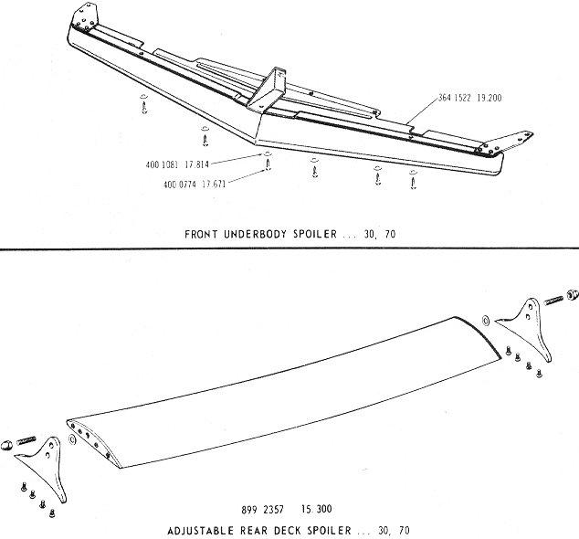 1974 Amc Javelin Amx 401