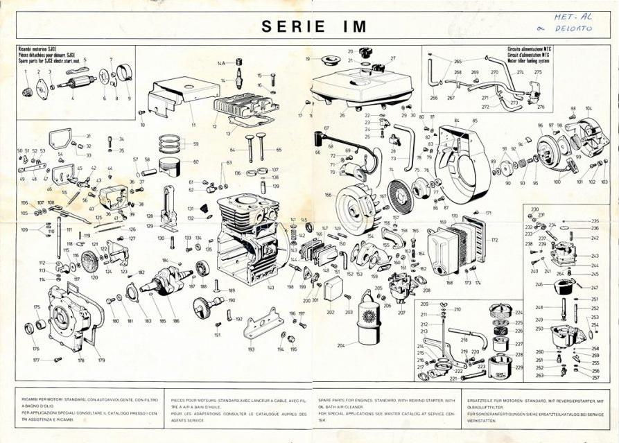 Iseki pièces détachées motoculteur