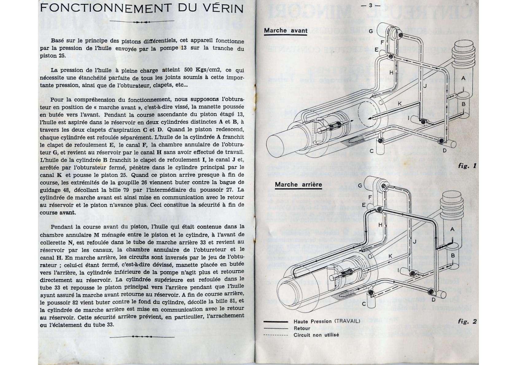 cintreuse virax hydraulique