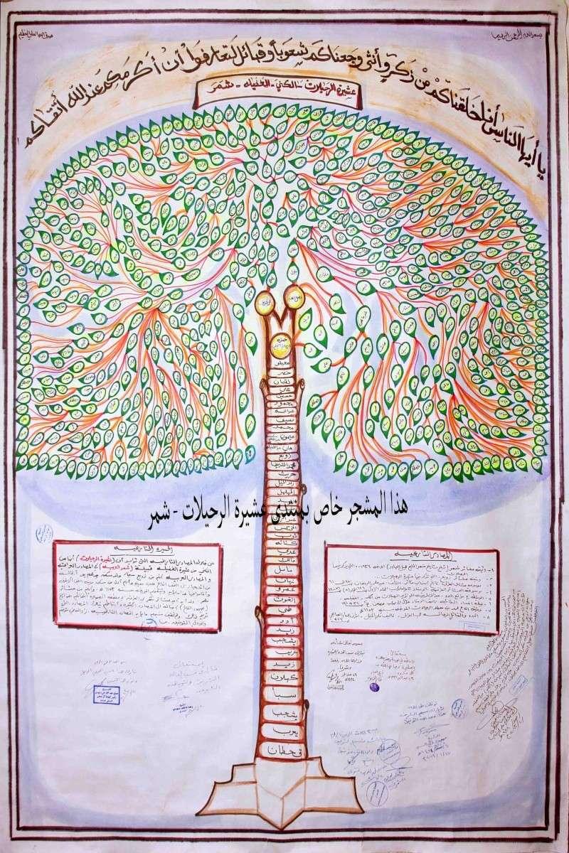 كتاب سبائك الذهب في معرفة قبائل العرب تحميل